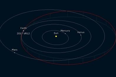 Trái Đất có thể sẽ gặp nguy hiểm nếu tiểu hành tinh này bay ngang qua ngày 7/3?