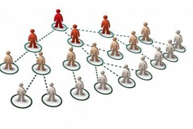 Muốn bán hàng đa cấp doanh nghiệp phải có vốn điều lệ 10 tỷ đồng