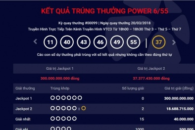 Xổ số Vietlott: Jackpot 'nổ', hai người trúng giải thưởng gần 18,7 tỷ đồng