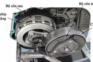 Những bộ phận hay hỏng nhất của xe máy – bạn cần lưu ý