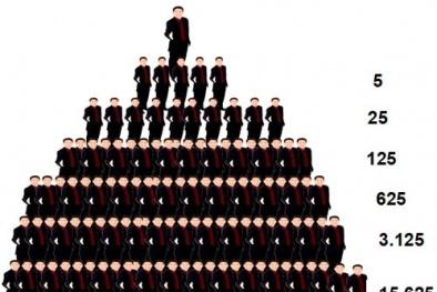 Điểm mặt những doanh nghiệp đa cấp 'đút túi' hàng ngàn tỷ đồng mỗi năm