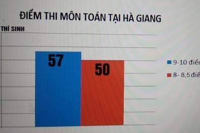 Điểm thi cao bất thường tại Hà Giang: Đang tổ chức họp nóng ngay tại trụ sở sở GD&ĐT