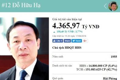 Đại gia gốc Hải Phòng sở hữu hơn 4 nghìn tỷ, nằm trong nhóm người giàu nhất Việt Nam là ai?