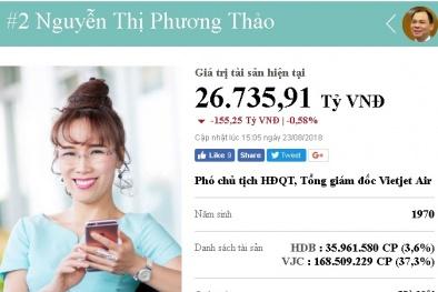 Tỷ phú Nguyễn Thị Phương Thảo sở hữu gần 27 nghìn tỷ, vượt xa nhiều nam doanh nhân