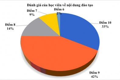 Điểm nhấn hoạt động hỗ trợ DN nâng cao năng suất chất lượng ở Quảng Nam