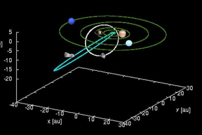 Mối đe dọa của chòm sao Nhân mã trong Hệ Mặt trời với Trái đất