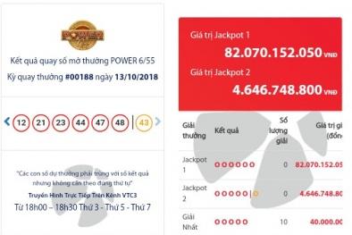 Xổ số Vietlott: Giải thưởng hơn 82 tỷ đang chờ chủ nhân ngày hôm nay