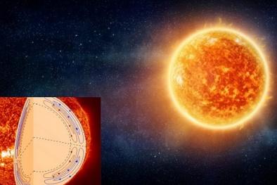 Giải mã bí ẩn trong lòng Mặt trời