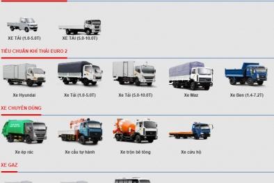 Bán loạt xe tải giá chỉ hơn 200 triệu/chiếc, công ty này vẫn 'ế' nghìn chiếc