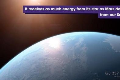 Đặc điểm hành tinh vừa được phát hiện rất gần Trái đất có thể tồn tại sự sống