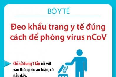 Phòng ngừa virus Corona: Cách đeo khẩu trang đúng cách theo tư vấn của Bộ Y tế