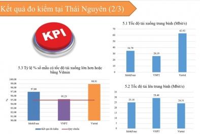 Công bố chất lượng đo kiểm dịch vụ 4 nhà mạng lớn nhất Việt Nam