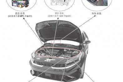 Kia Cerato 2021: Động cơ xăng tăng áp 1.6L, thiết kế tương đồng KIA Optima