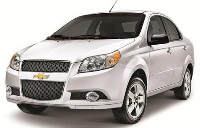 Tư vấn mua ô tô: Dưới 500 triệu nên mua xe nào là tốt nhất?